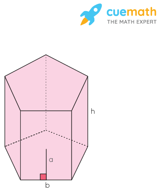 Pentagonal Prism Formulas
