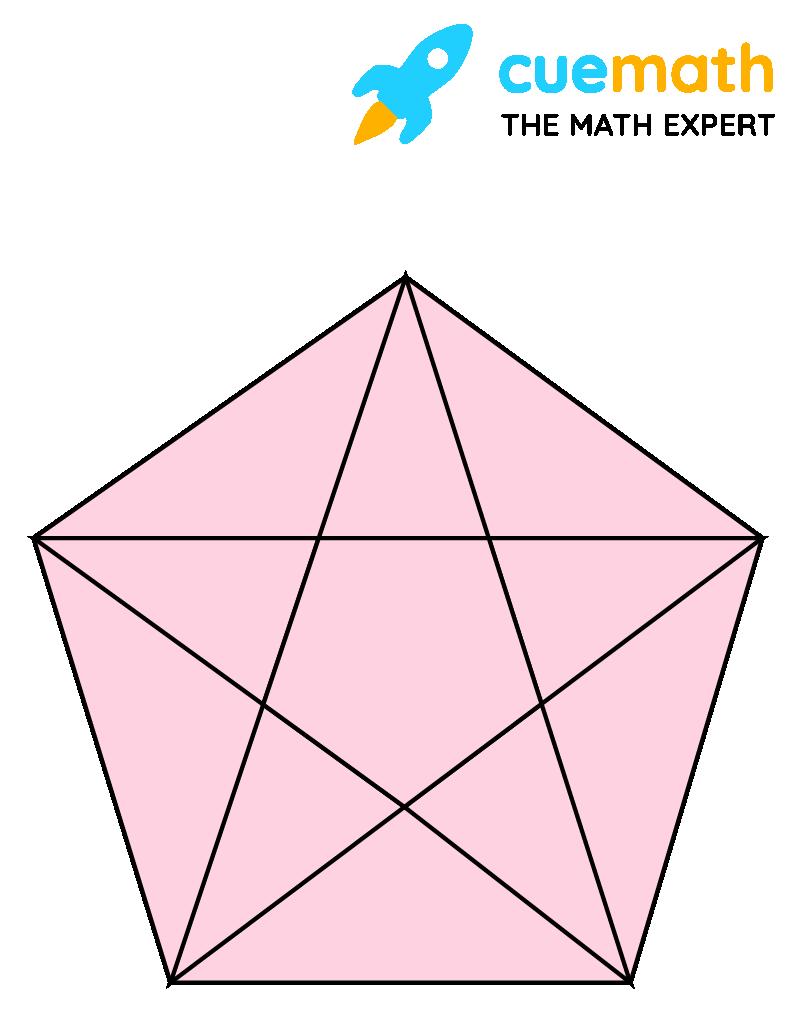 Pentagram Construction