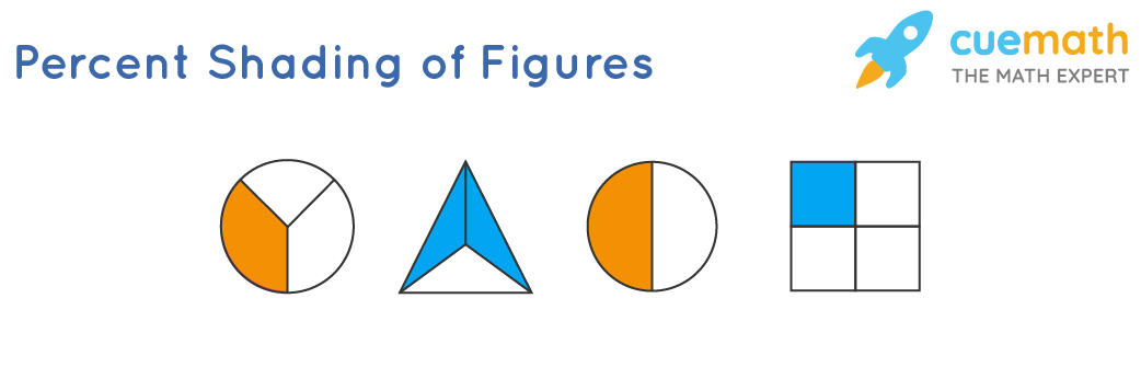 Percent Shading of Figures