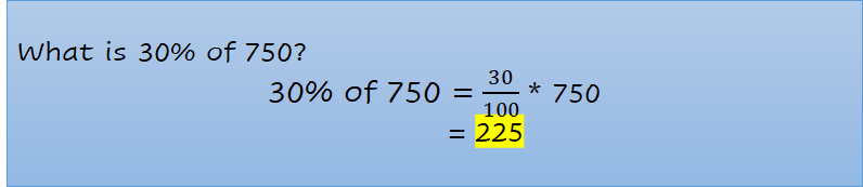 example of percentages