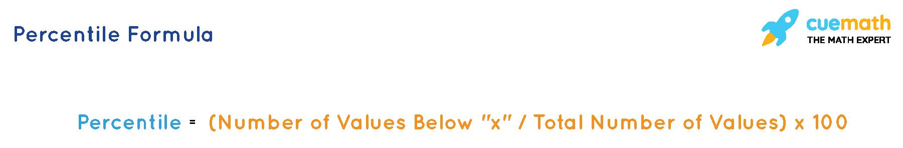 Percentile Formula
