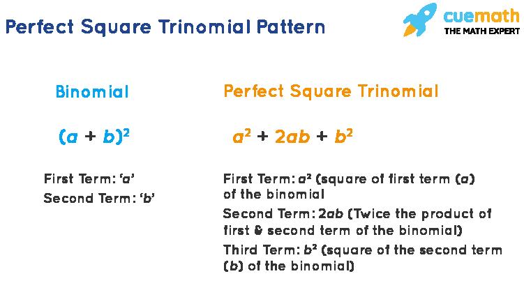 Perfect Square Trinomial Pattern