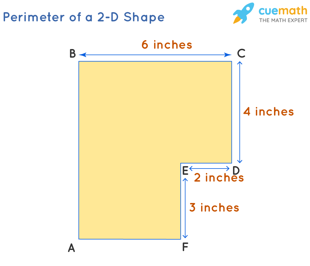 Perimeter-of-a-2-D-Shape