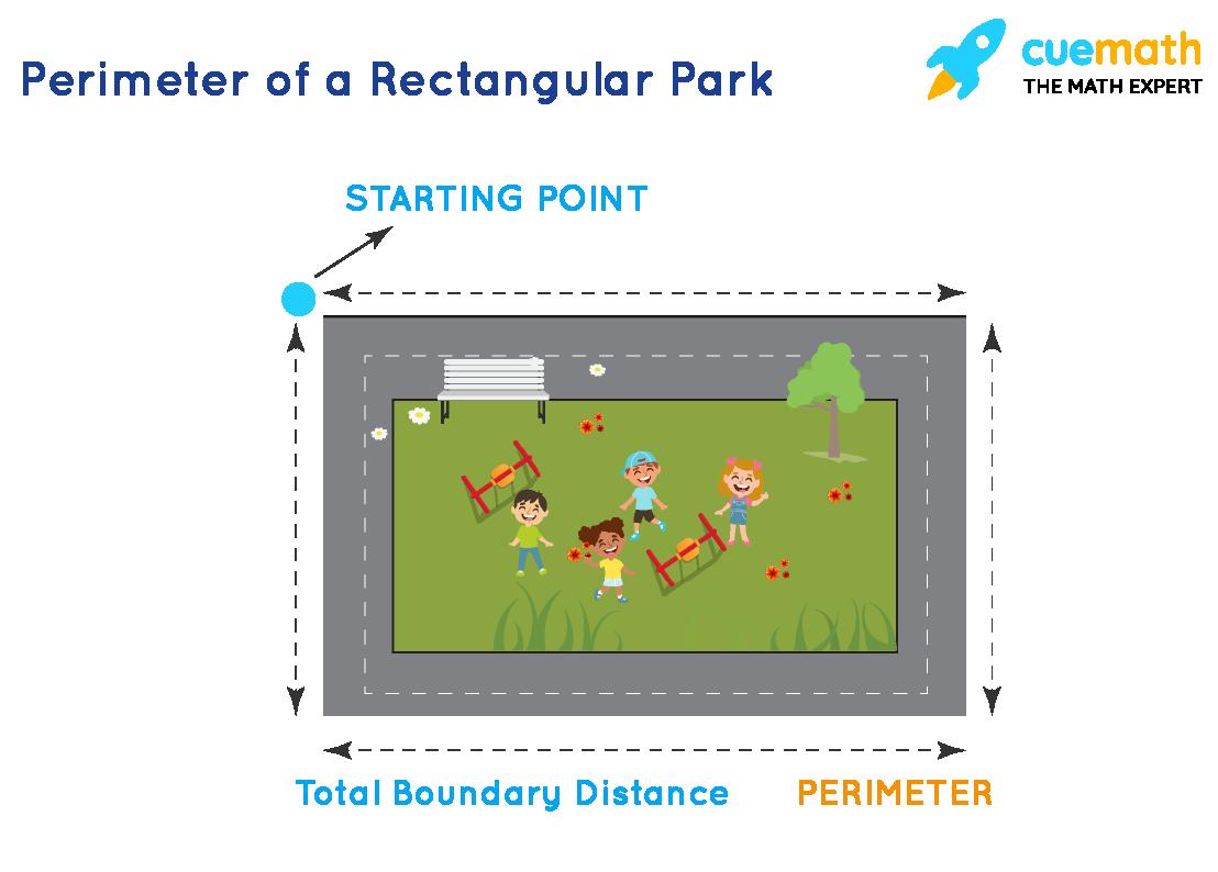 Perimeter of a Rectangular Park