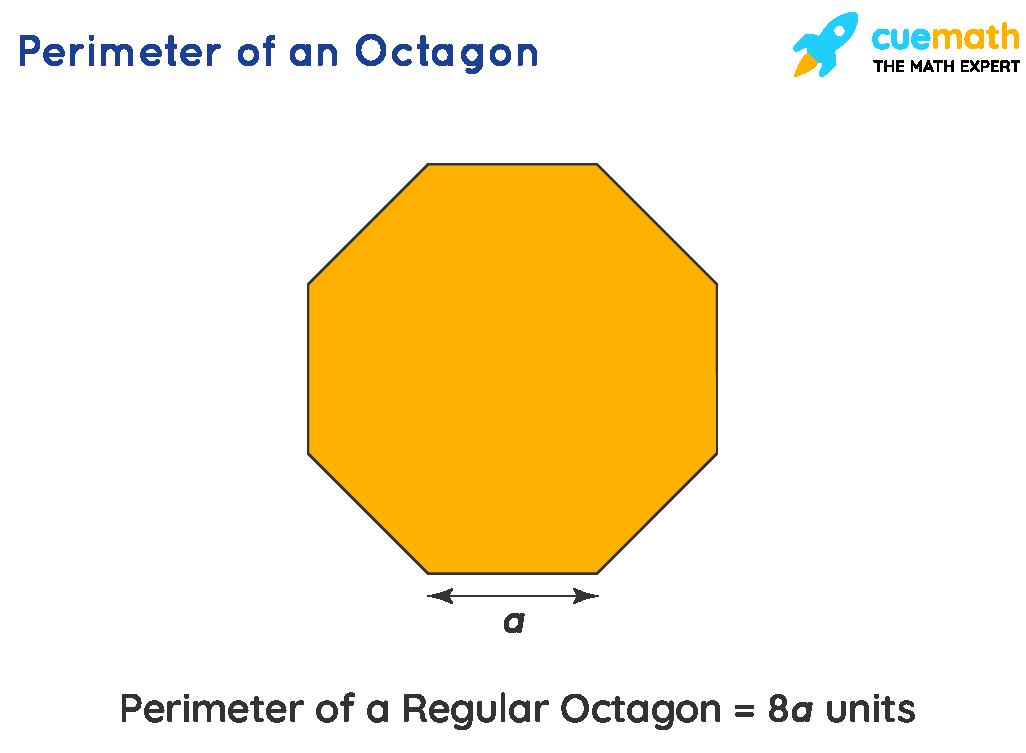 Perimeter of an Octagon