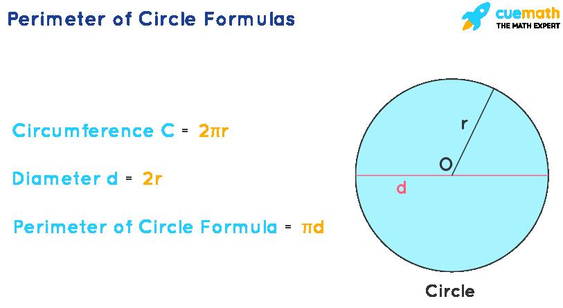 perimeter of circle formula
