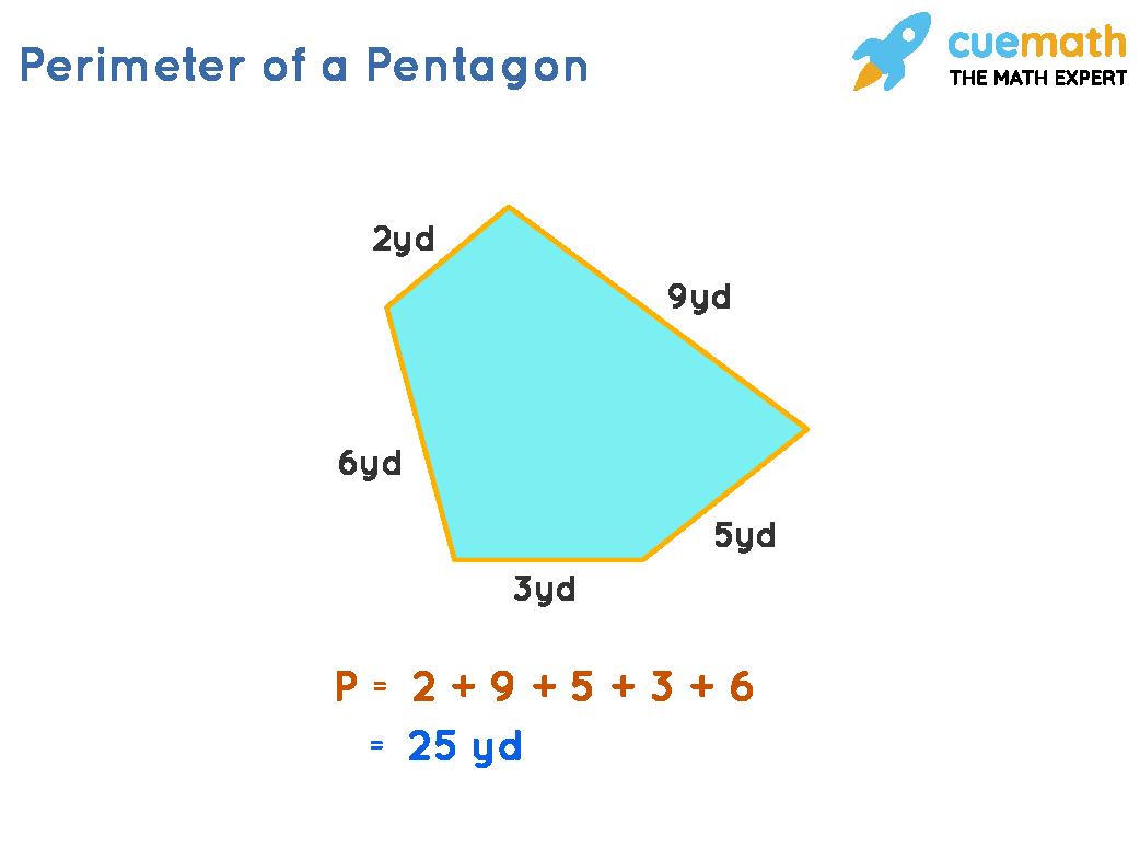 Perimeter of Pentagon