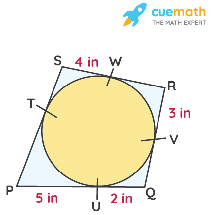 Perimeter of Quadrilateral With Inscribed Circle