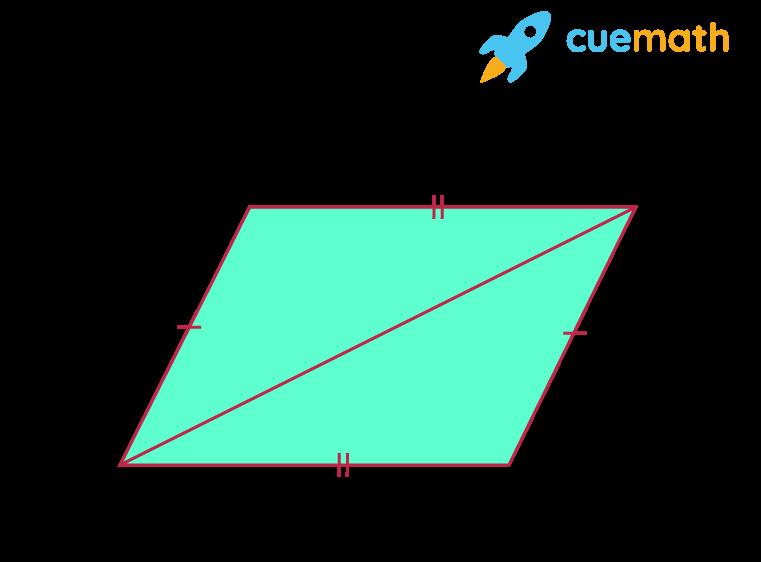 perimeter of Rhomboid