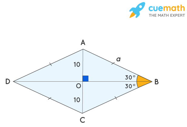 Perimeter of a rhombus with one diagonal and one angle example problem
