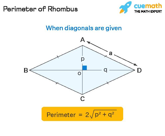Perimeter of rhombus with diagonals