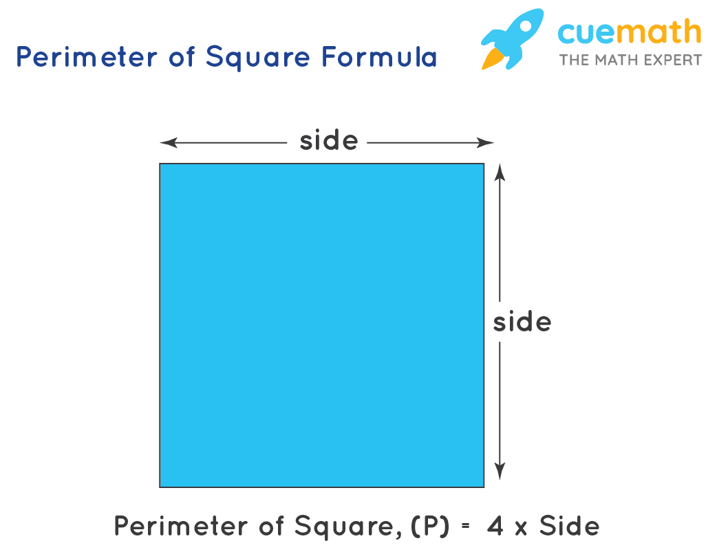 perimeter of square formula