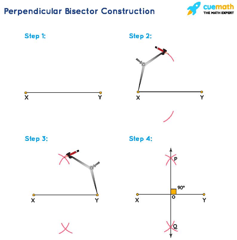 Perpendicular Bisector Construction