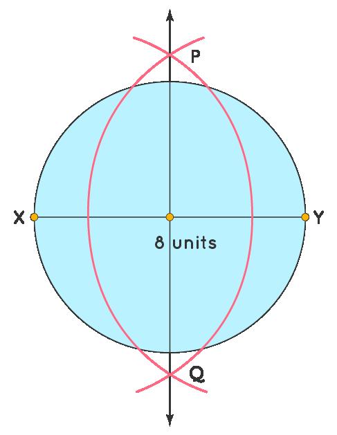 Perpendicular Bisector of Diameter of a Circle