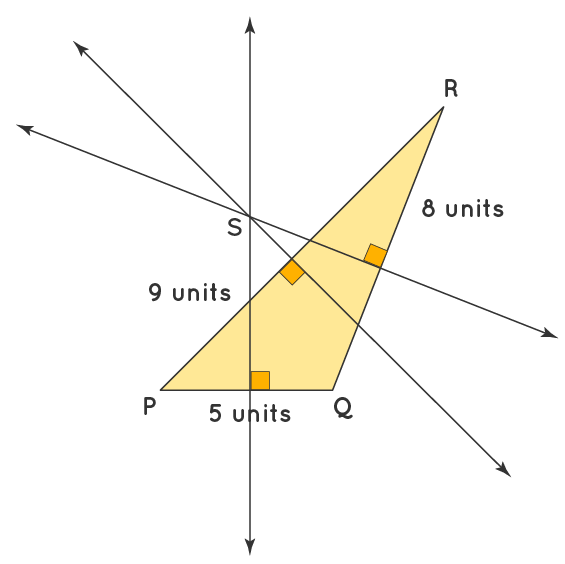Perpendicular Bisector of an Obtuse Triangle