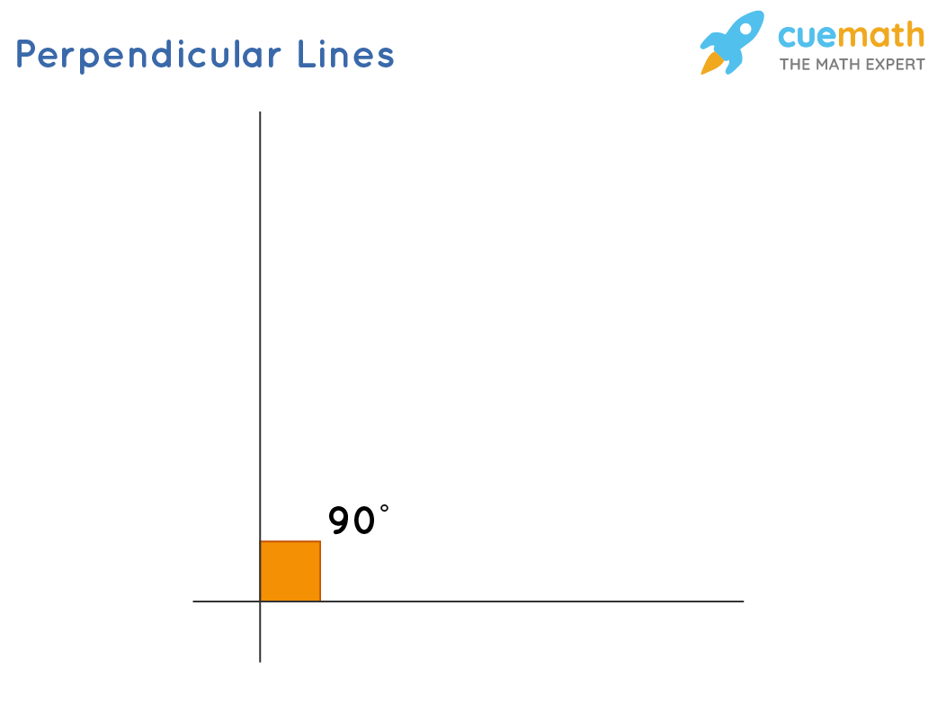 perpendicular definition : Angle between two lines is 90 degrees