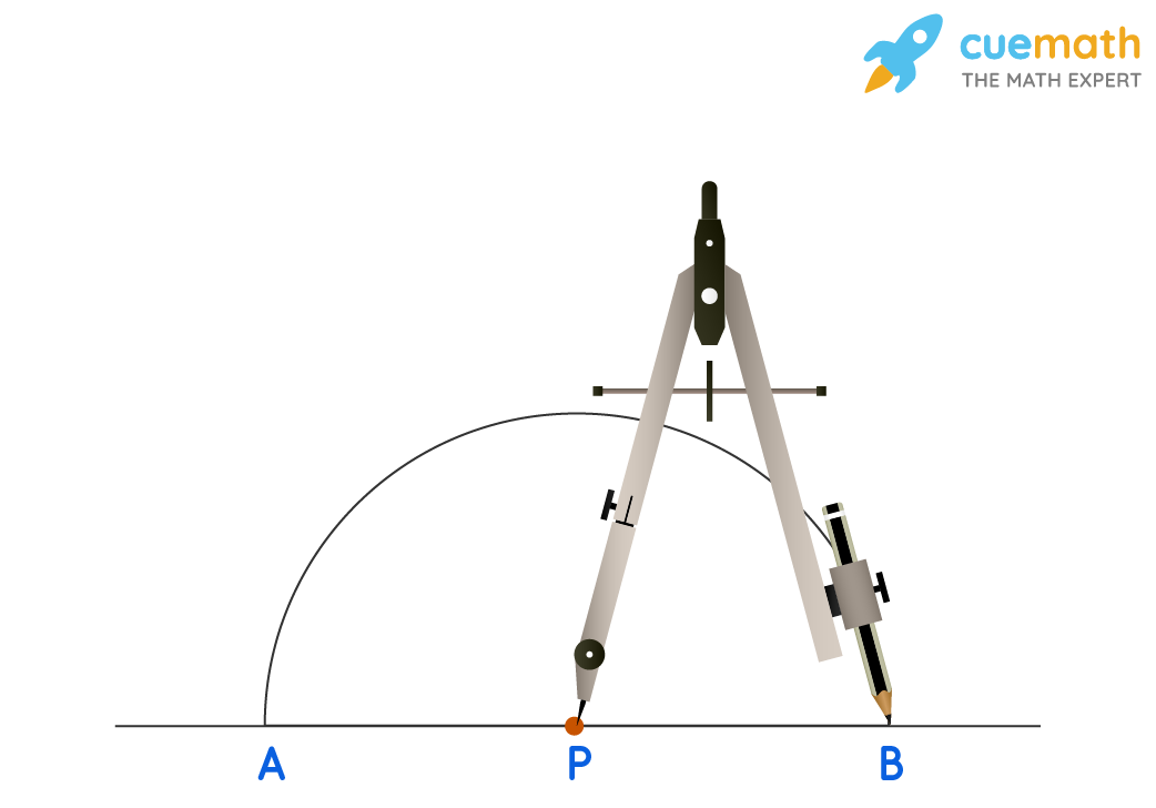 Steps for drawing a perpendicular using a compass: The compass is placed at P and a semi-circle is drawn.