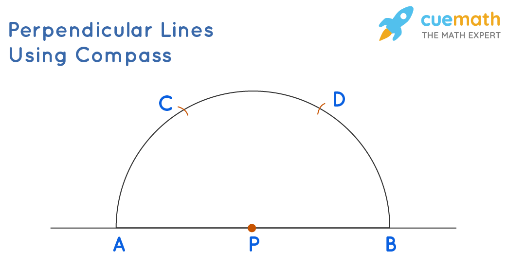 Steps for drawing a perpendicular using a compass: Draw two arcs C and D cutting the semi-circle using the compass and keeping the same radius.