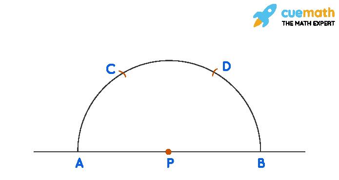 Perpendicular lines using compass