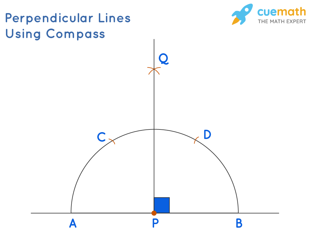 Steps for drawing a perpendicular using a compass: Join P and Q which forms a perpendicular.