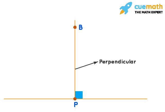Perpendicular lines using protractor