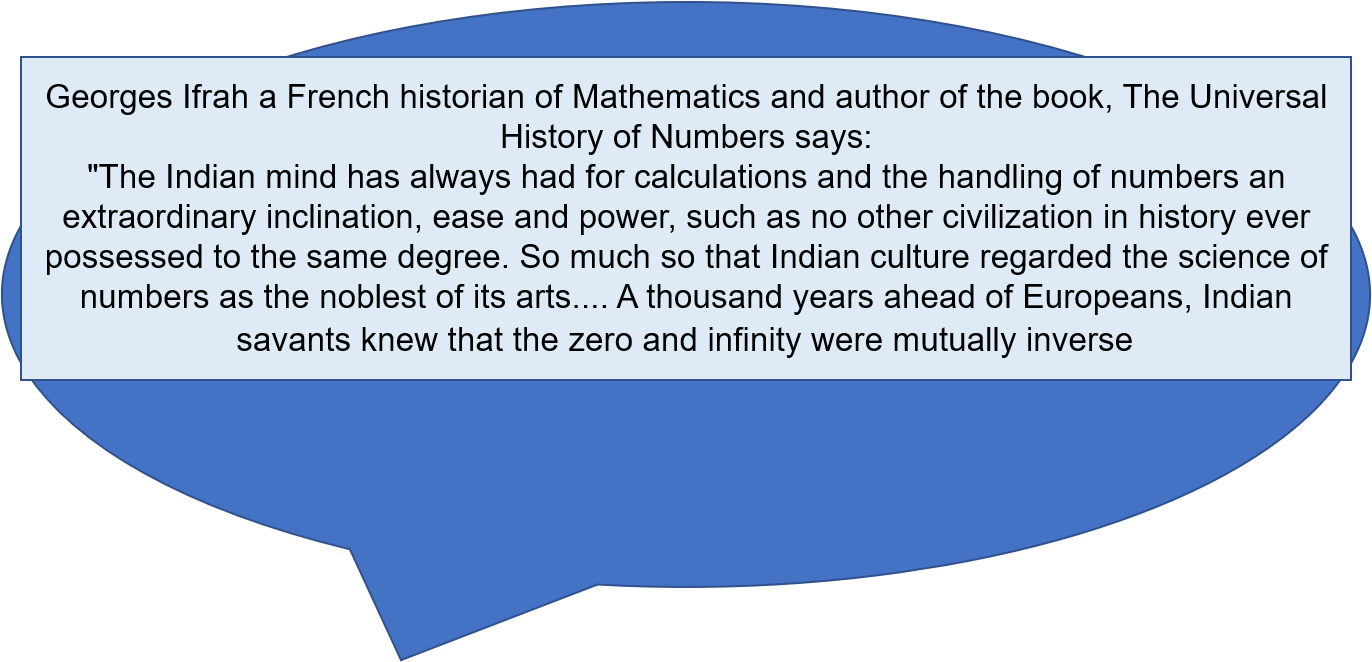 Aryabhatta was also familiar with numeral symbols