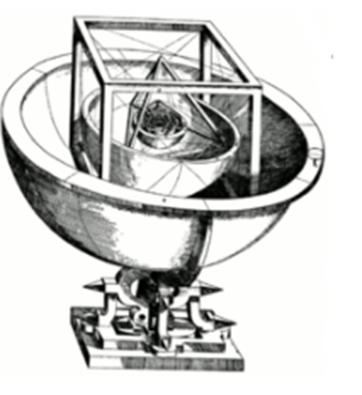 The First Cosmic model of Johannes Kepler from