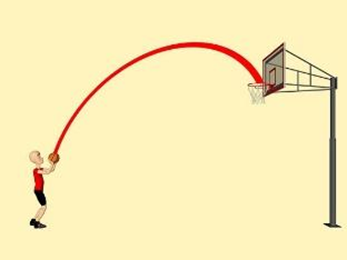 basket ball thrown in air is parabolic