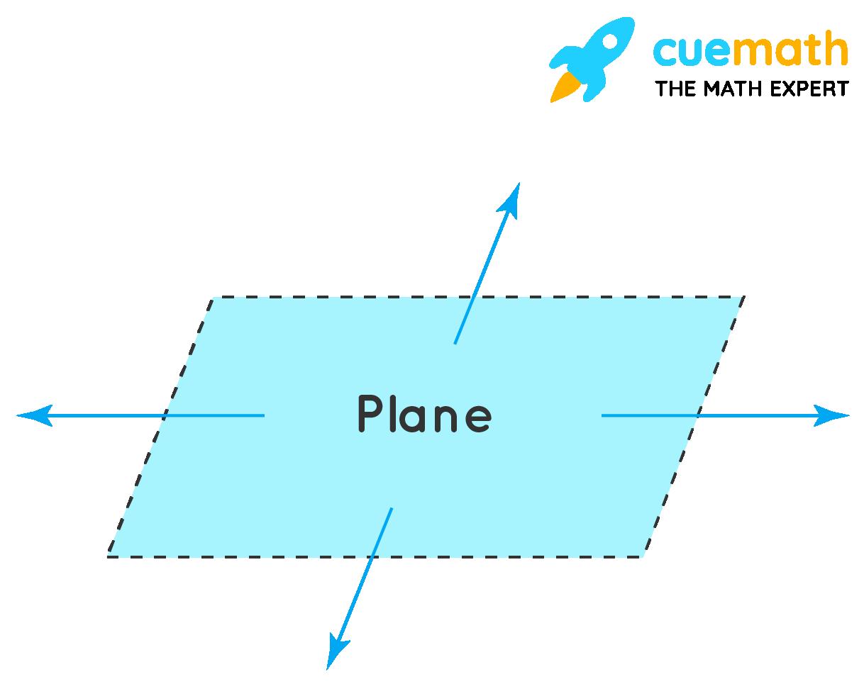 Plane definition
