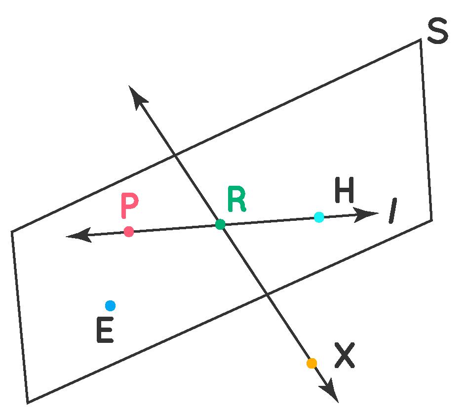 Plane Example