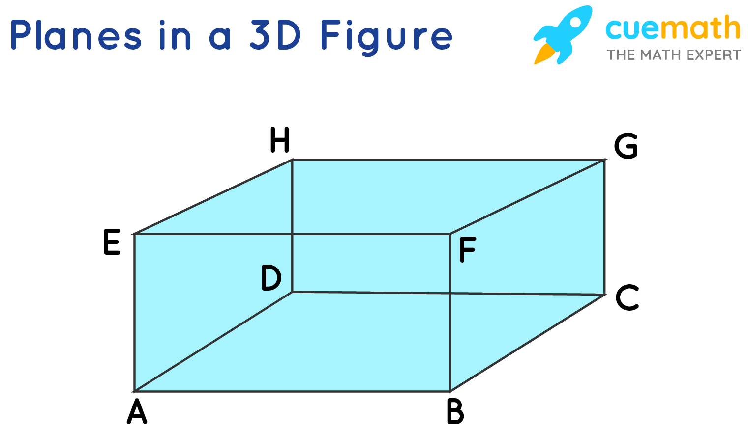 Planes in a 3D Figure