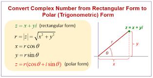 complex-to-rectangular