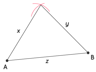 Arcs of lengths intersecting