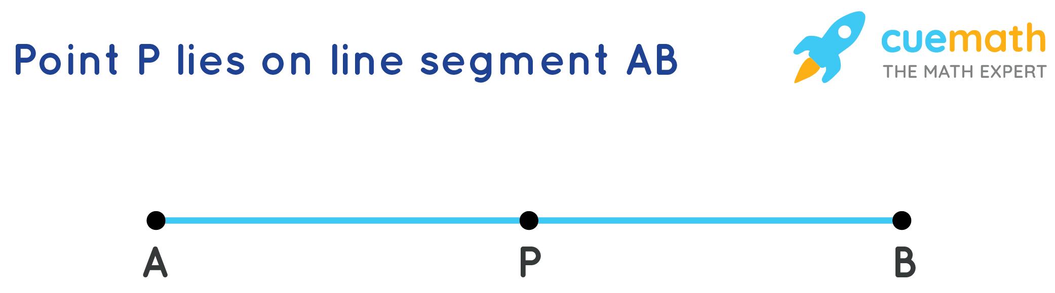 Point P lies on line segment AB