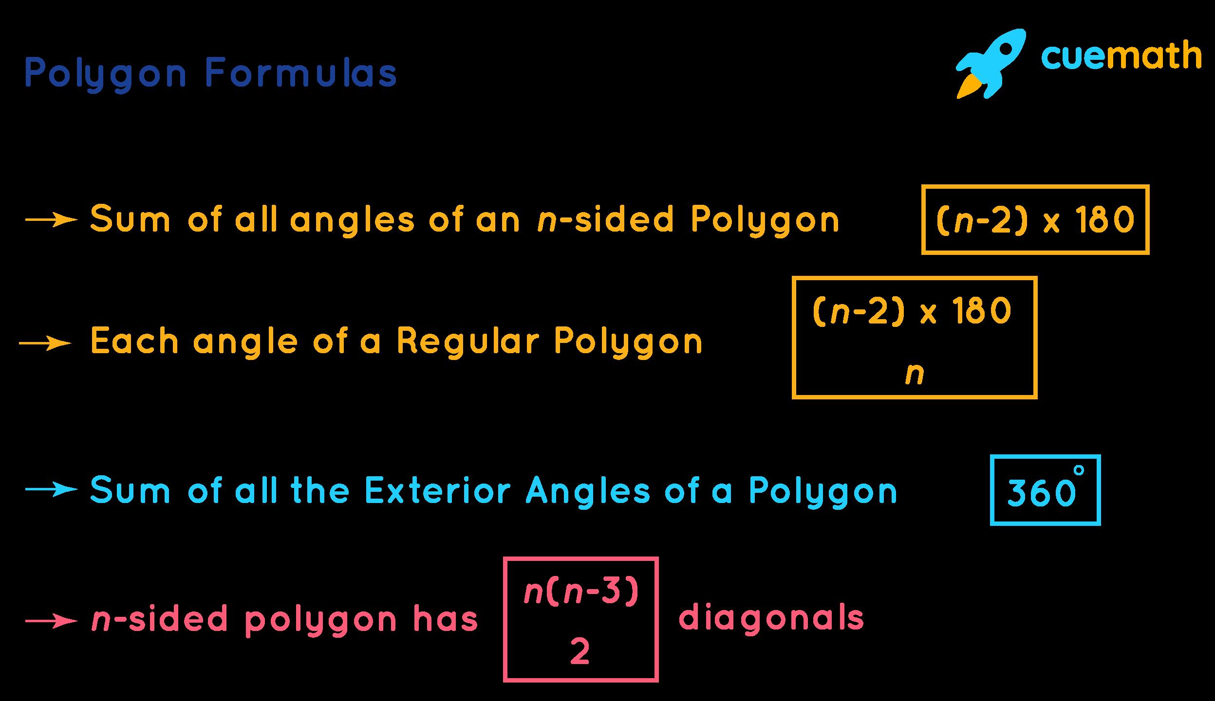 Polygon Formulas