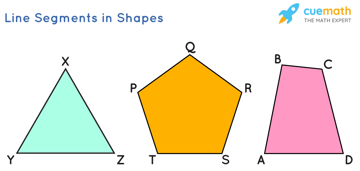 2-d shapes made of line segments