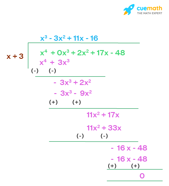 Polynomial Division Calculator