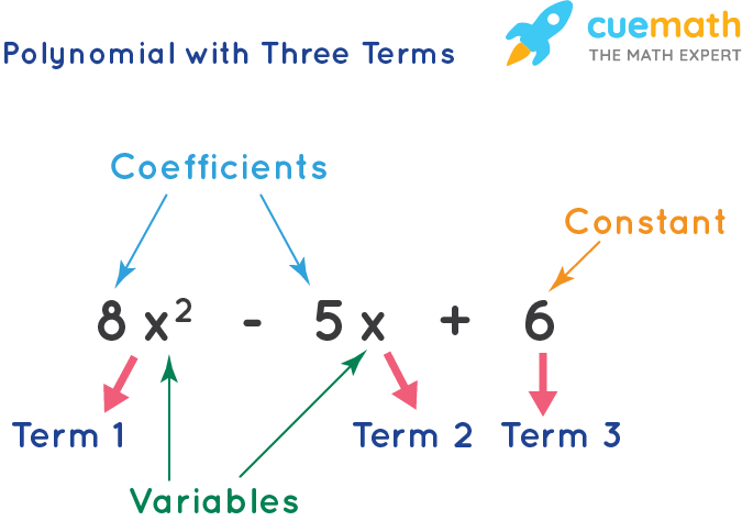 Polynomial with Three Terms