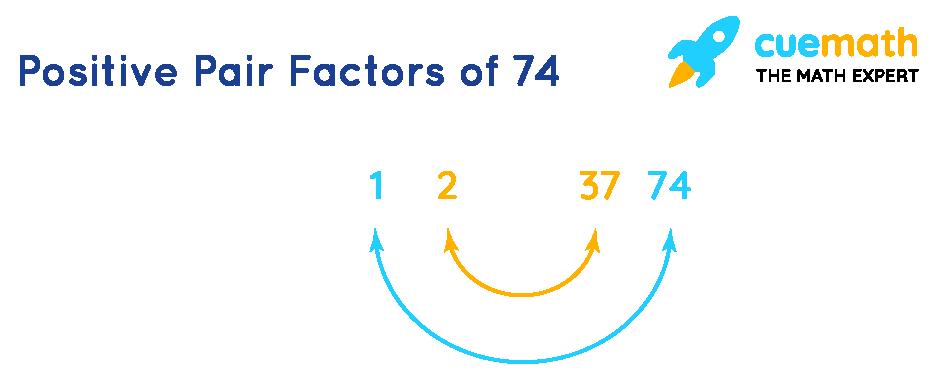Positive Pair Factors of 74
