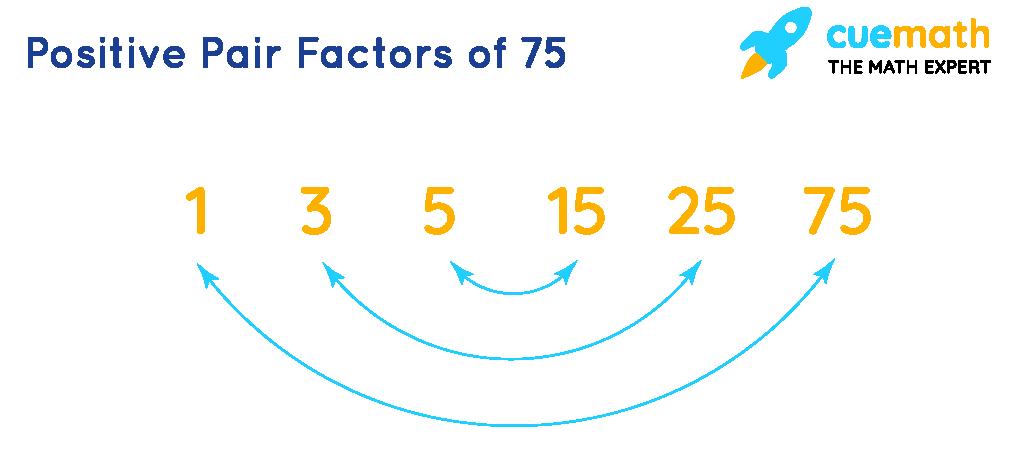 Positive pair factors of 75