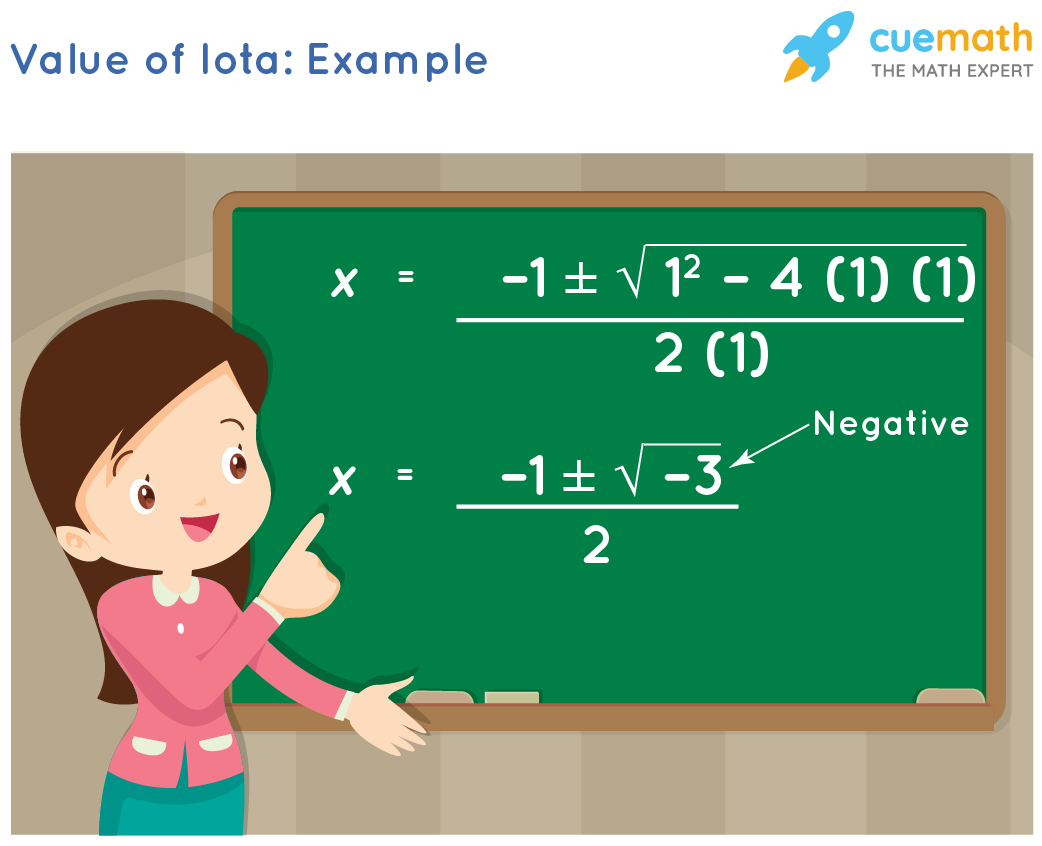 What is Iota? Discriminant of x^2+x+1=0 is -3 which is negative