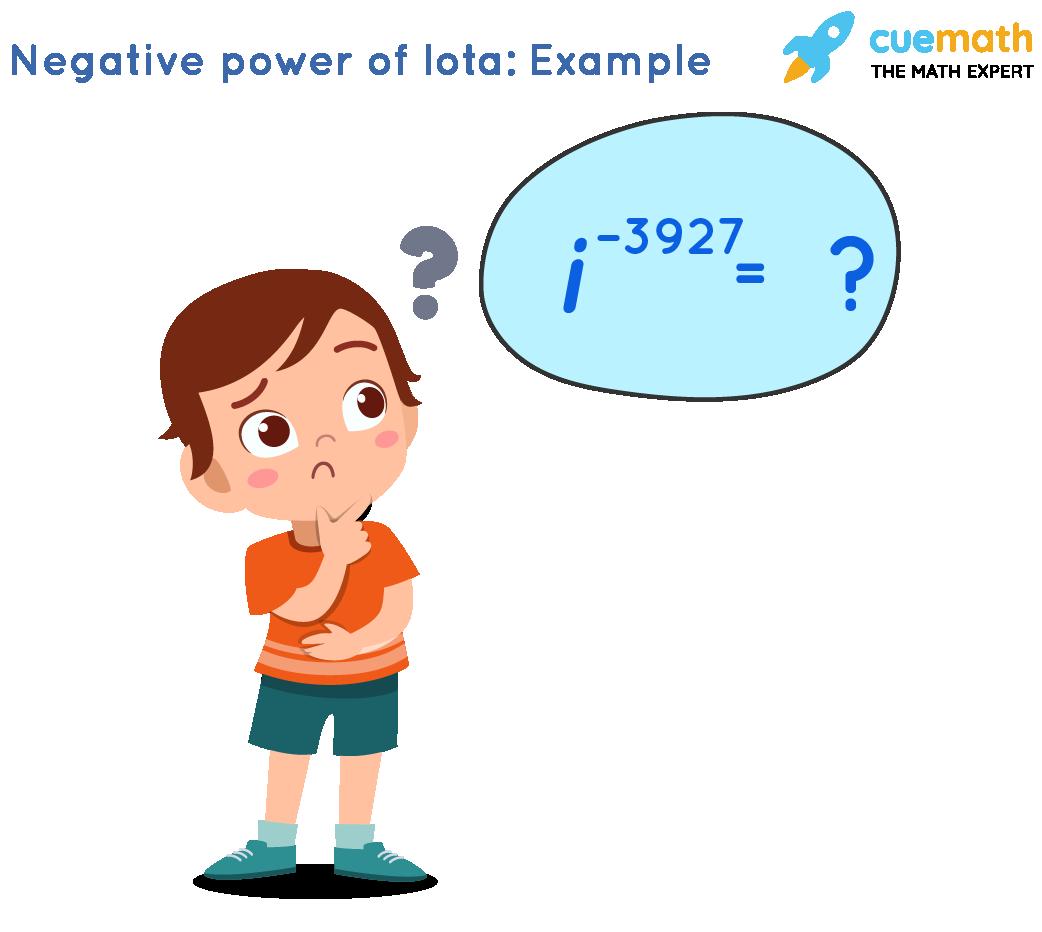 Negative powers of iota (i): i raised to minus 3927