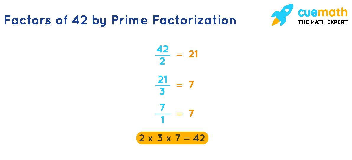 Factors of 42 by Prime Factorization