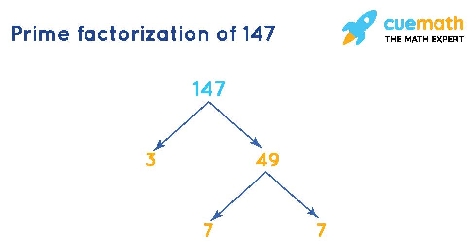 prime factorization of 147