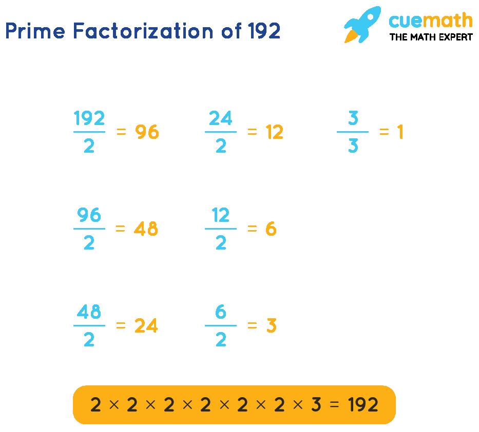 Prime factorization of 192