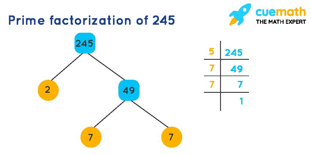 prime factorization of 245