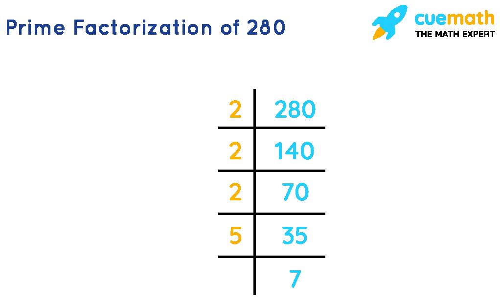 Prime factors of 280