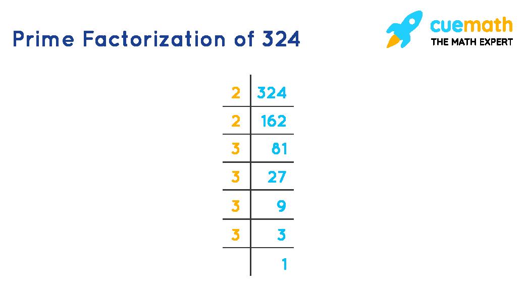 Prime Factorization of 324