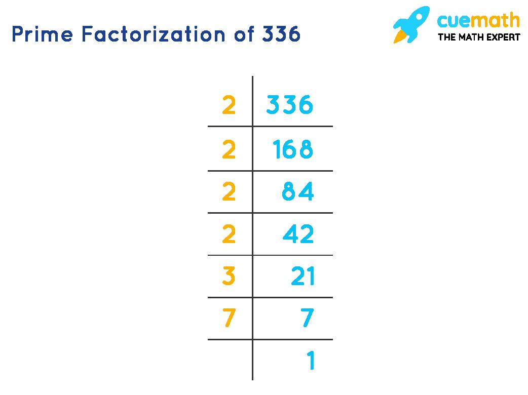 Prime Factorization of 336