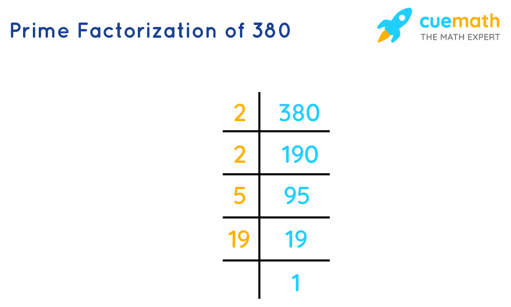 prime factors of 380 are 2, 5, and 19